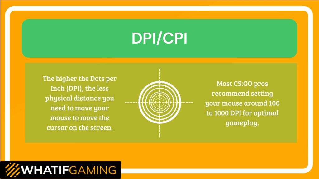 CS:GO DPI Settings